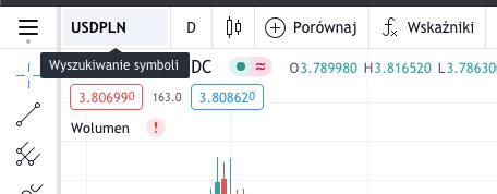 Tradingview - wybierz parę walutową