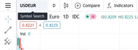 Tradingview - Search Symbol